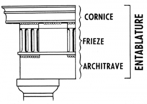 Entablature, Cornice, Frieze, Architrave