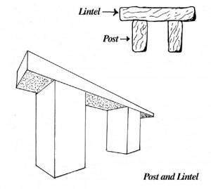 POST_AND_LITEL_DOSSSS