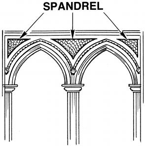 Spandrel_(PSF)