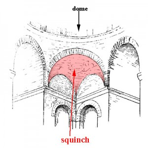 squinch
