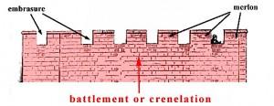 crenellation