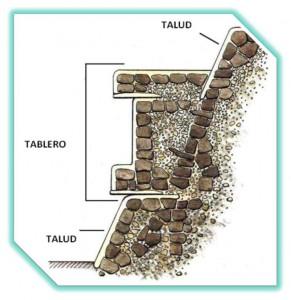 tablero-y-talud
